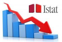 Pubblicato l'indice Istat di Gennaio 2015: confermata la deflazione.