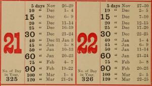 Sentenza con due diverse date di deposito: da quando decorre il termine per l'impugnazione?